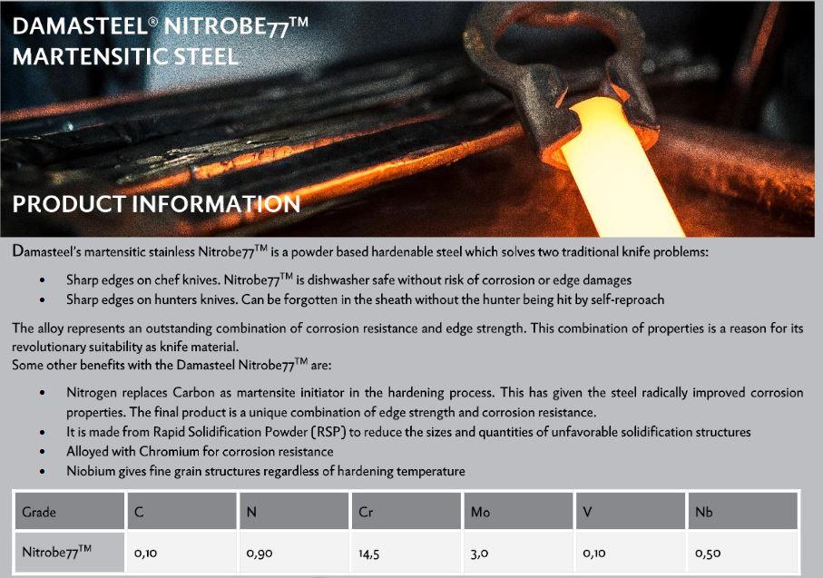 Nitrobe 77